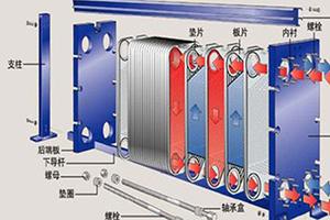 怎样选择清洗换热器的清洗剂